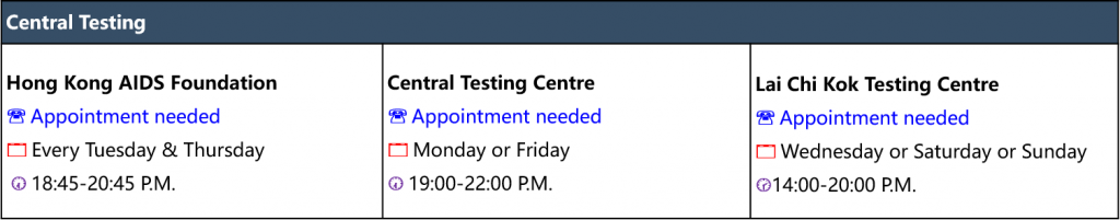 Man-d testing location_central testing_en
